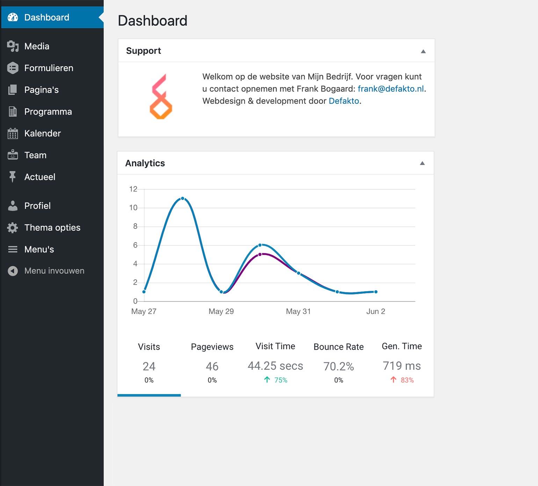 Wordpress Den Bosch Dashboard